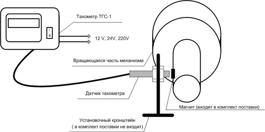 Как сделать тахометр и датчик к нему